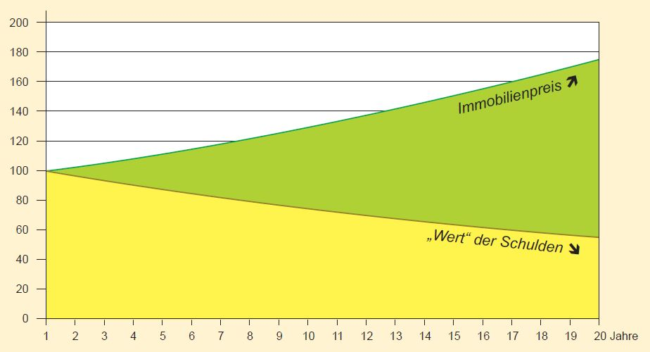 GrafikInflation_Deflation